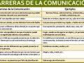 Barreras físicas de la comunicación